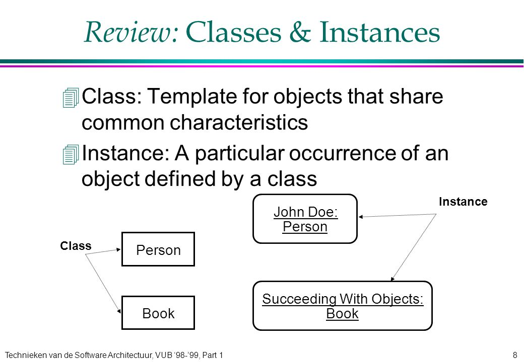 Technieken van de Software Architectuur, VUB '98-'99, Part 18 Review: Classes & Instances 4Class: Template for objects that share common characteristics 4Instance: A particular occurrence of an object defined by a class Class Person Book Instance John Doe: Person Succeeding With Objects: Book