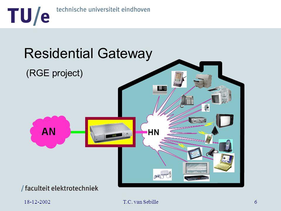 18-12-2002T.C. van Sebille6 Residential Gateway HN RG (RGE project)