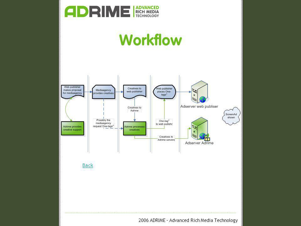 2006 ADRIME – Advanced Rich Media Technology Workflow Back