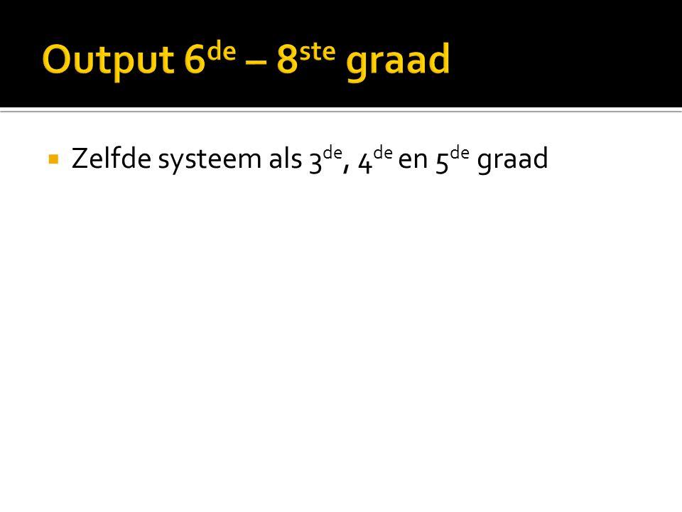  Zelfde systeem als 3 de, 4 de en 5 de graad