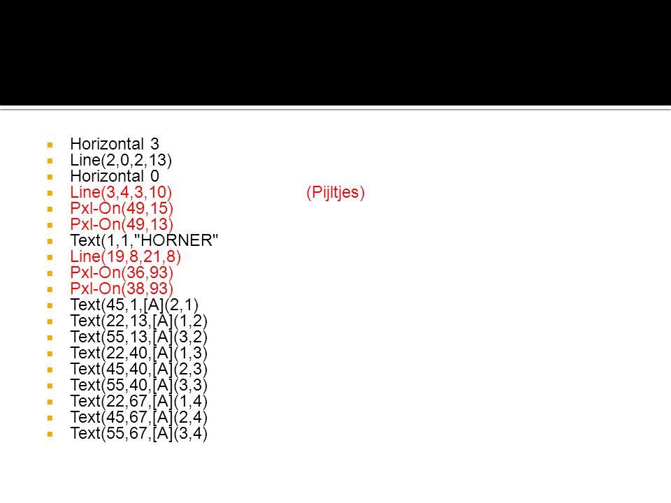  Horizontal 3  Line(2,0,2,13)  Horizontal 0  Line(3,4,3,10)(Pijltjes)  Pxl-On(49,15)  Pxl-On(49,13)  Text(1,1, HORNER  Line(19,8,21,8)  Pxl-On(36,93)  Pxl-On(38,93)  Text(45,1,[A](2,1)  Text(22,13,[A](1,2)  Text(55,13,[A](3,2)  Text(22,40,[A](1,3)  Text(45,40,[A](2,3)  Text(55,40,[A](3,3)  Text(22,67,[A](1,4)  Text(45,67,[A](2,4)  Text(55,67,[A](3,4)