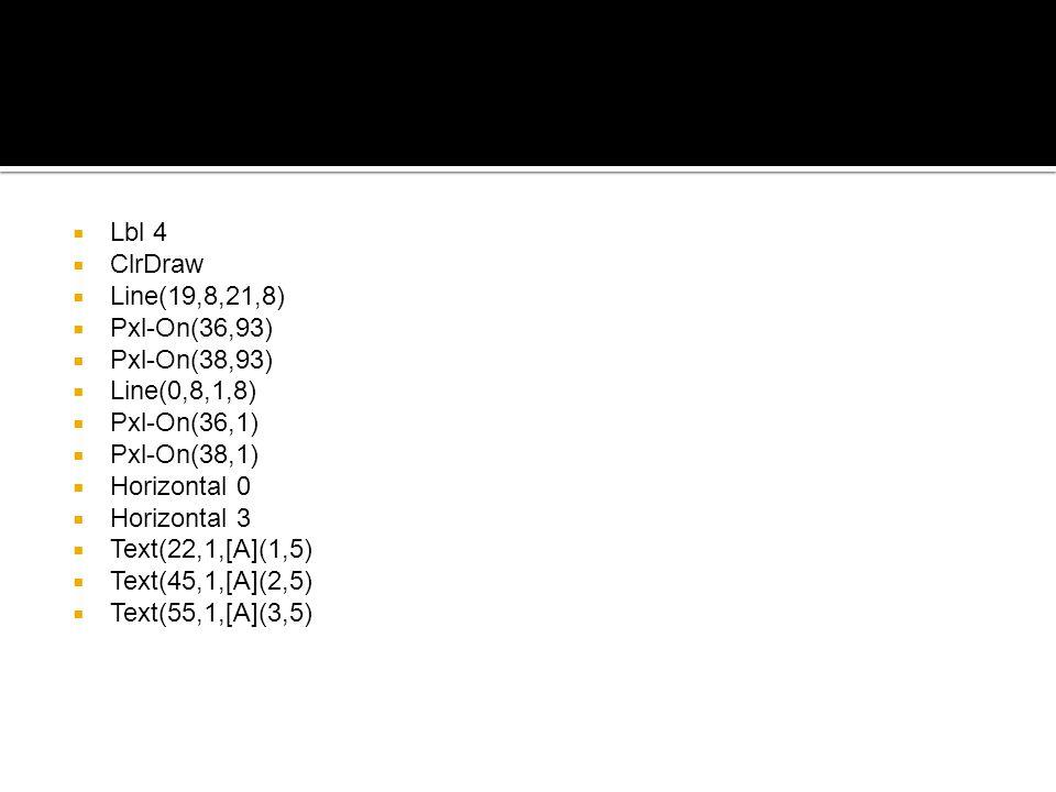  Lbl 4  ClrDraw  Line(19,8,21,8)  Pxl-On(36,93)  Pxl-On(38,93)  Line(0,8,1,8)  Pxl-On(36,1)  Pxl-On(38,1)  Horizontal 0  Horizontal 3  Text(22,1,[A](1,5)  Text(45,1,[A](2,5)  Text(55,1,[A](3,5)