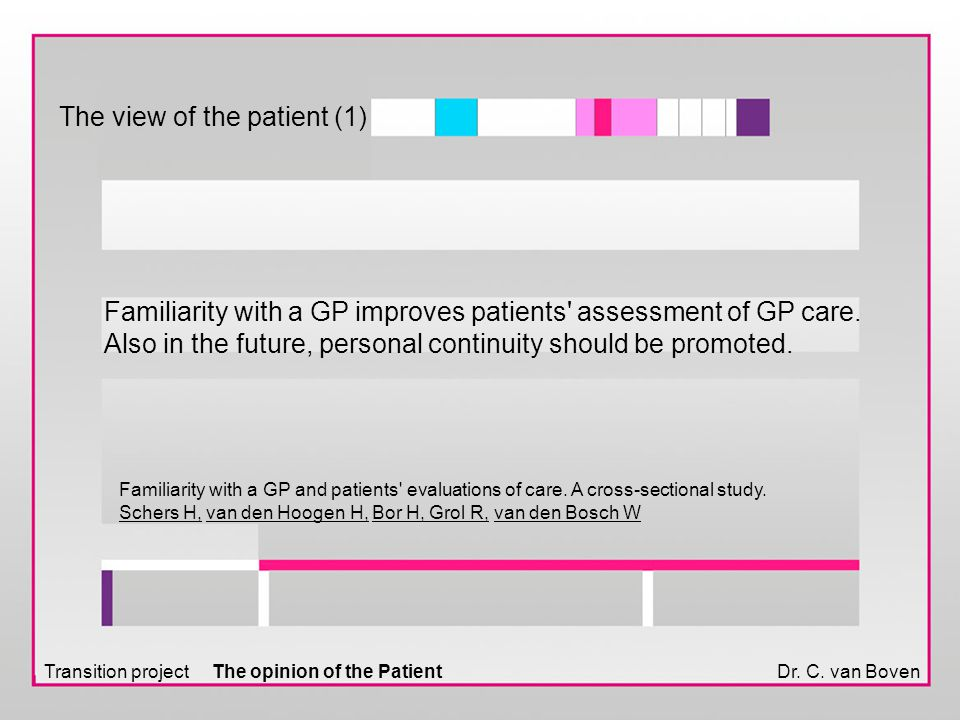 Transition project The opinion of the PatientDr. C. van Boven Familiarity with a GP improves patients' assessment of GP care. Also in the future, pers