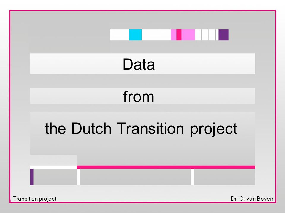 Transition projectDr. C. van Boven Data from the Dutch Transition project