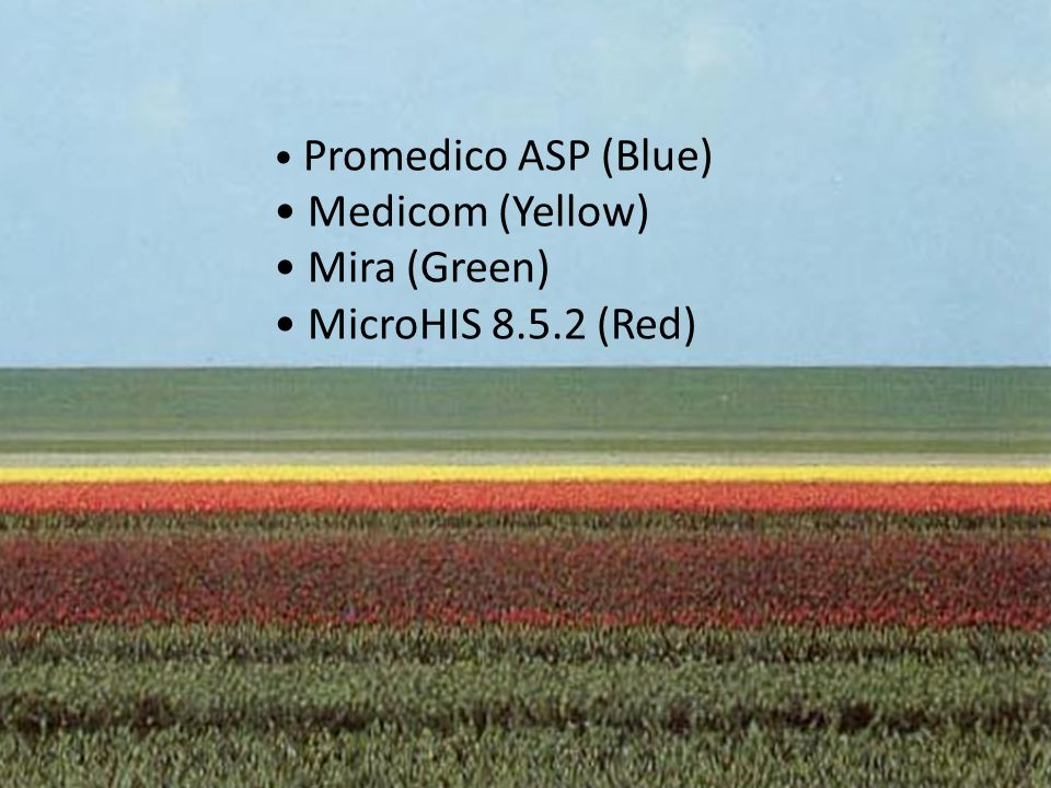 Promedico ASP (Blue) Medicom (Yellow) Mira (Green) MicroHIS 8.5.2 (Red)
