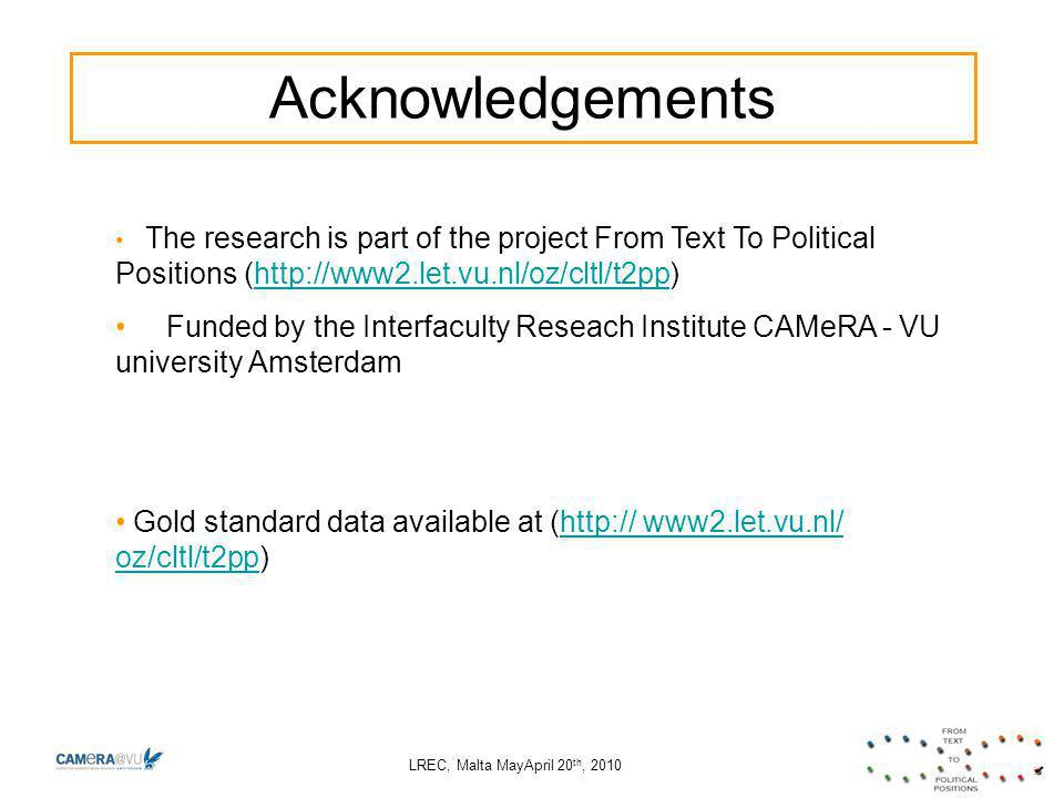 LREC, Malta MayApril 20 th, 2010 Acknowledgements The research is part of the project From Text To Political Positions (  Funded by the Interfaculty Reseach Institute CAMeRA - VU university Amsterdam Gold standard data available at (  www2.let.vu.nl/ oz/cltl/t2pp)  www2.let.vu.nl/ oz/cltl/t2pp