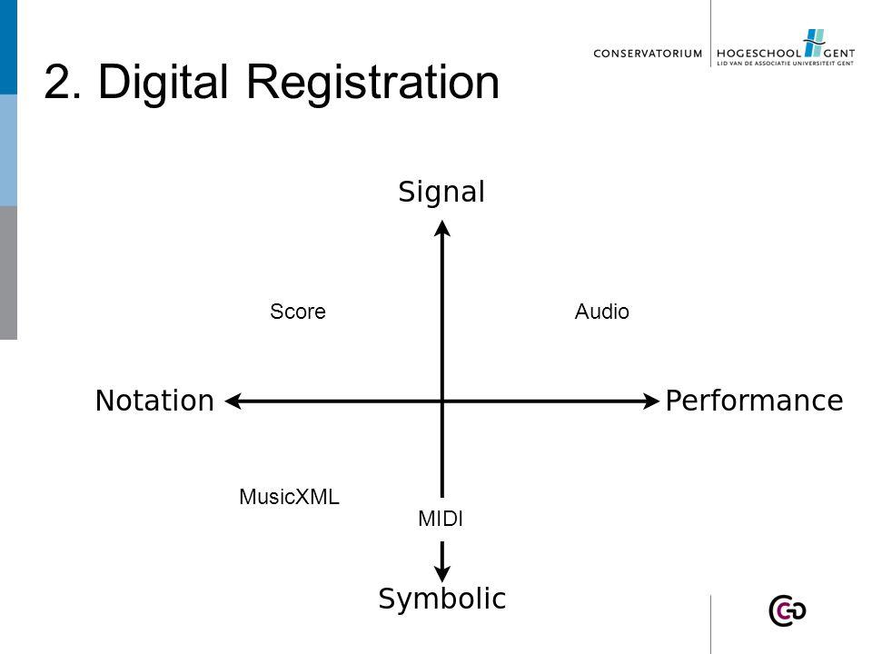 2. Digital Registration ScoreAudio MusicXML MIDI