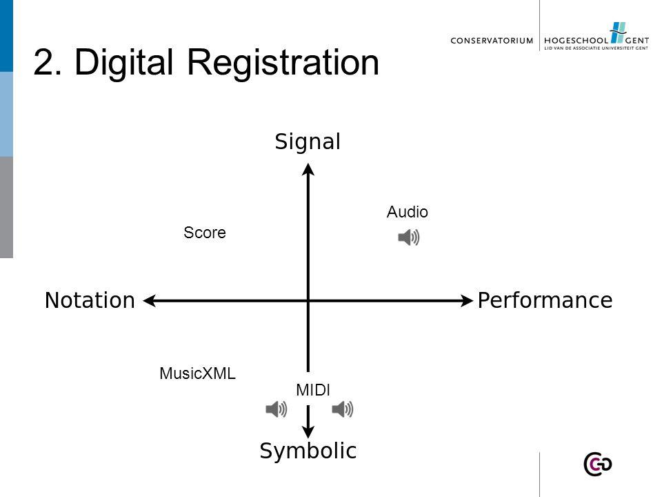 2. Digital Registration Score Audio MusicXML MIDI