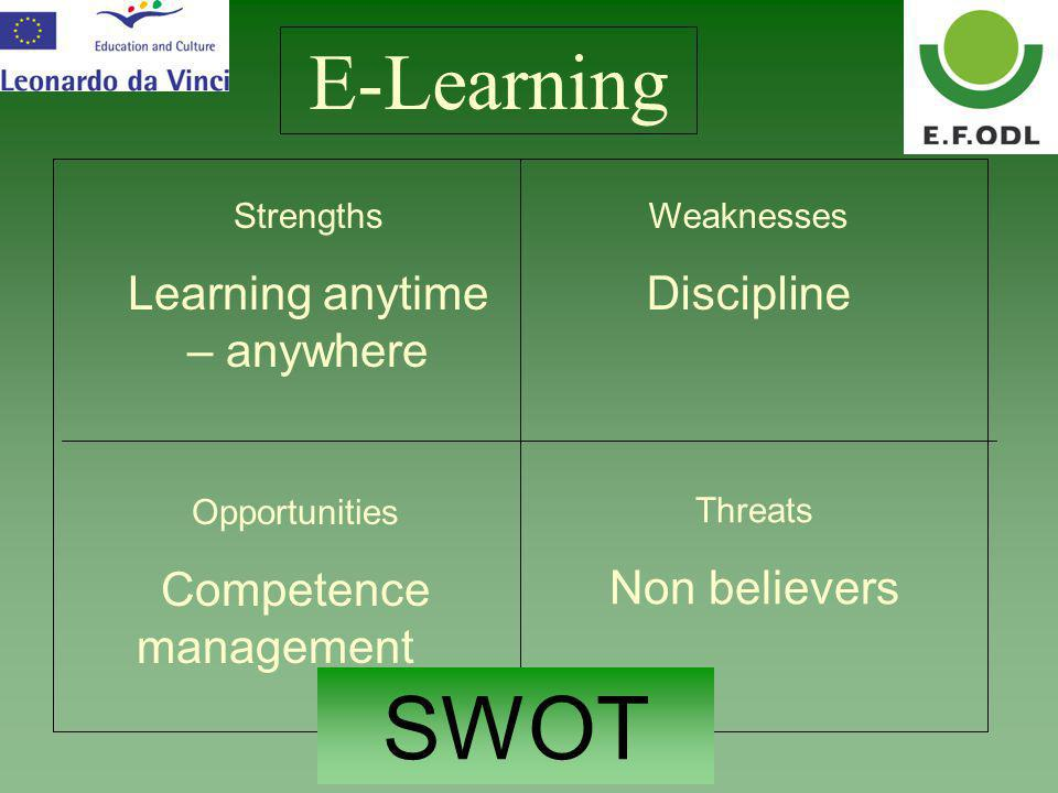 Strengths Learning anytime – anywhere Weaknesses Discipline Opportunities Competence management Threats Non believers E-Learning SWOT