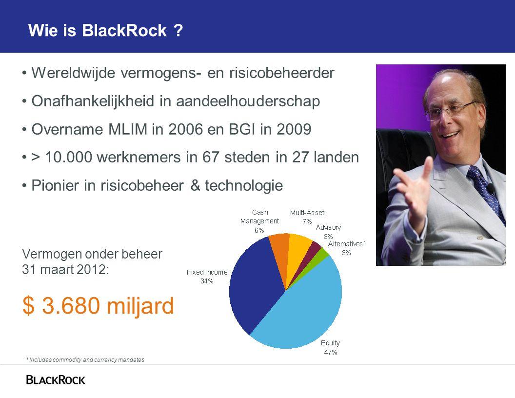 Wie is BlackRock .