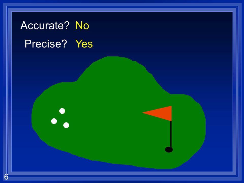 5 Let's use a golf anaolgy
