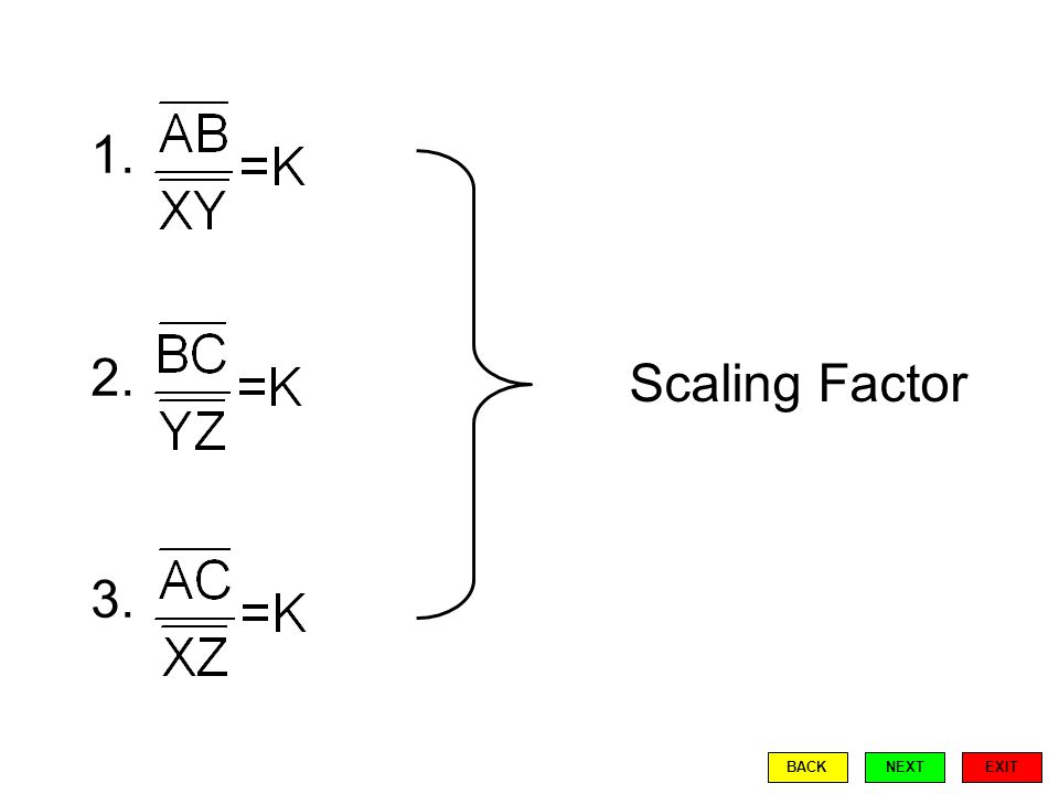 Scaling Factor EXIT BACKNEXT