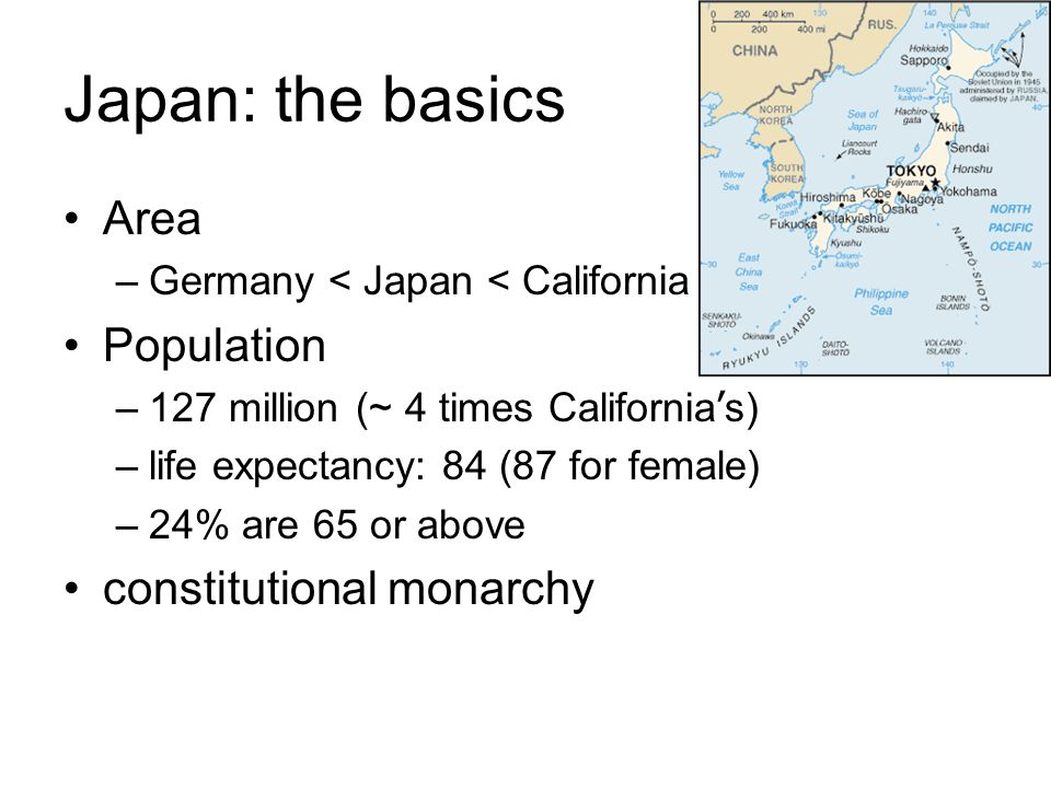 Japan: the basics Area –Germany < Japan < California Population –127 million (~ 4 times California ' s) –life expectancy: 84 (87 for female) –24% are 65 or above constitutional monarchy
