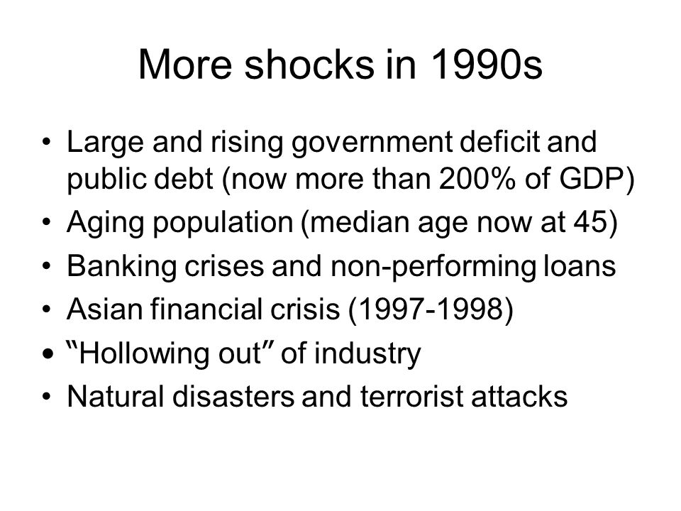 More shocks in 1990s Large and rising government deficit and public debt (now more than 200% of GDP) Aging population (median age now at 45) Banking crises and non-performing loans Asian financial crisis (1997-1998) Hollowing out of industry Natural disasters and terrorist attacks