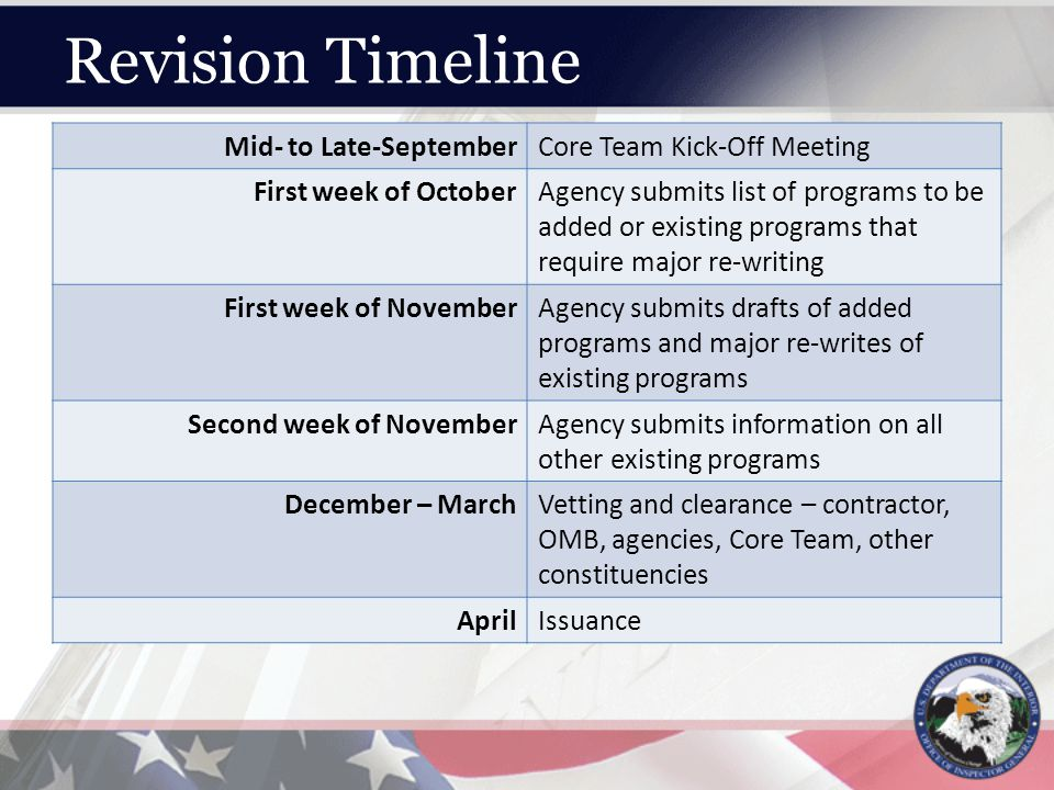 Revision Timeline Mid- to Late-SeptemberCore Team Kick-Off Meeting First week of OctoberAgency submits list of programs to be added or existing programs that require major re-writing First week of NovemberAgency submits drafts of added programs and major re-writes of existing programs Second week of NovemberAgency submits information on all other existing programs December – MarchVetting and clearance – contractor, OMB, agencies, Core Team, other constituencies AprilIssuance