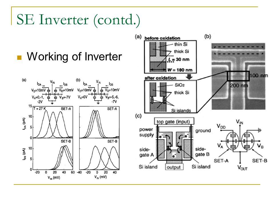 SE Inverter (contd.) Working of Inverter