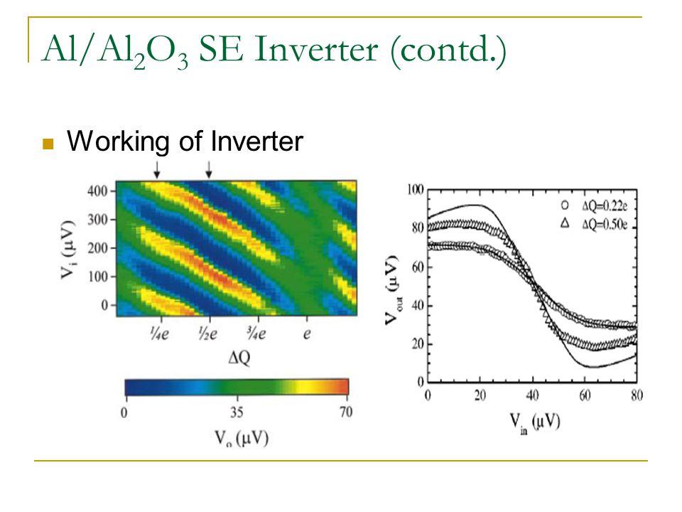 Al/Al 2 O 3 SE Inverter (contd.) Working of Inverter