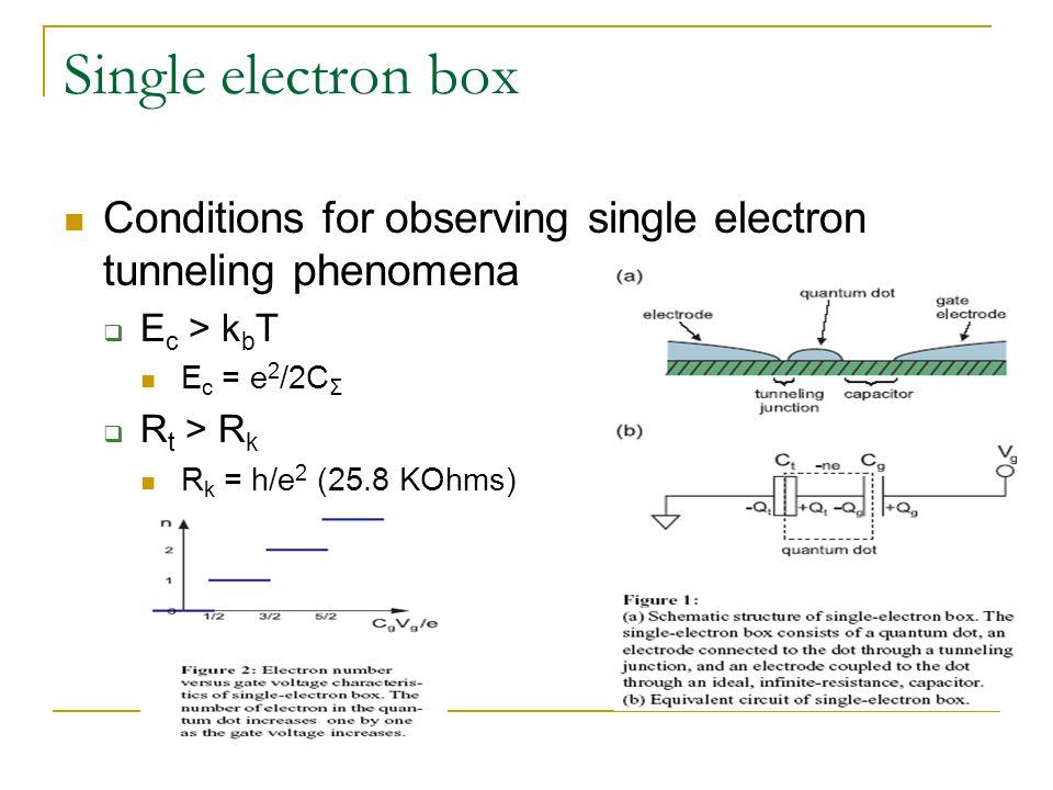 Single electron box Conditions for observing single electron tunneling phenomena  E c > k b T E c = e 2 /2C Σ  R t > R k R k = h/e 2 (25.8 KOhms)