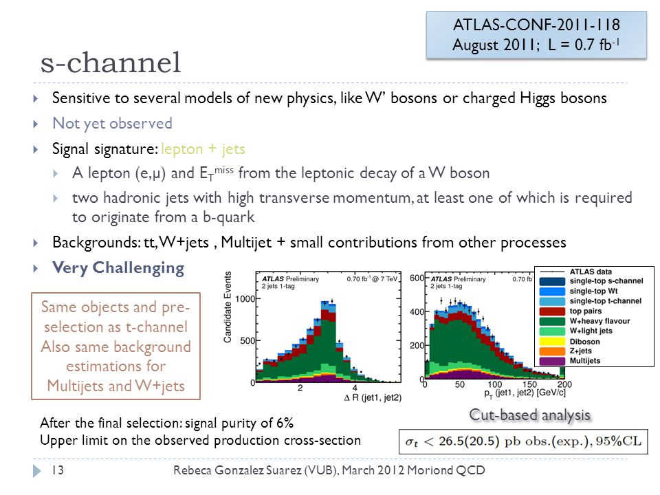  Sensitive to several models of new physics, like W' bosons or charged Higgs bosons  Not yet observed  Signal signature: lepton + jets  A lepton (e,µ) and E T miss from the leptonic decay of a W boson  two hadronic jets with high transverse momentum, at least one of which is required to originate from a b-quark  Backgrounds: tt, W+jets, Multijet + small contributions from other processes  Very Challenging s-channel Rebeca Gonzalez Suarez (VUB), March 2012 Moriond QCD13 ATLAS-CONF-2011-118 August 2011; L = 0.7 fb -1 ATLAS-CONF-2011-118 August 2011; L = 0.7 fb -1 Same objects and pre- selection as t-channel Also same background estimations for Multijets and W+jets Cut-based analysis After the final selection: signal purity of 6% Upper limit on the observed production cross-section