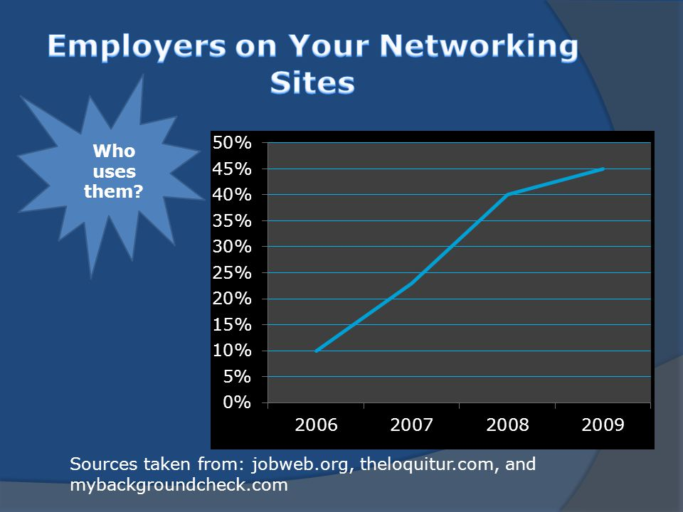 Sources taken from: jobweb.org, theloquitur.com, and mybackgroundcheck.com Who uses them