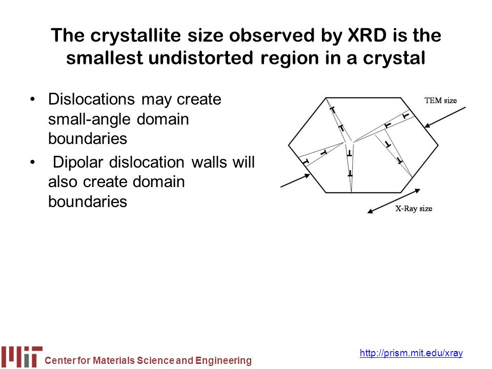 Center for Materials Science and Engineering The crystallite size observed by XRD is the smallest undistorted region in a crystal Dislocations may cre