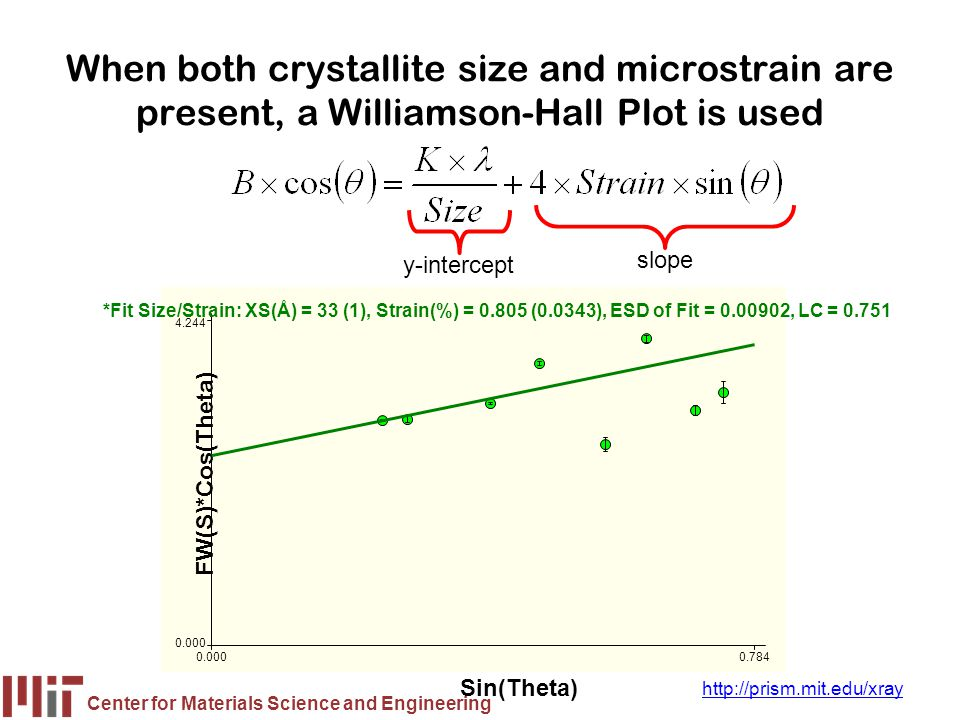Center for Materials Science and Engineering http://prism.mit.edu/xray When both crystallite size and microstrain are present, a Williamson-Hall Plot