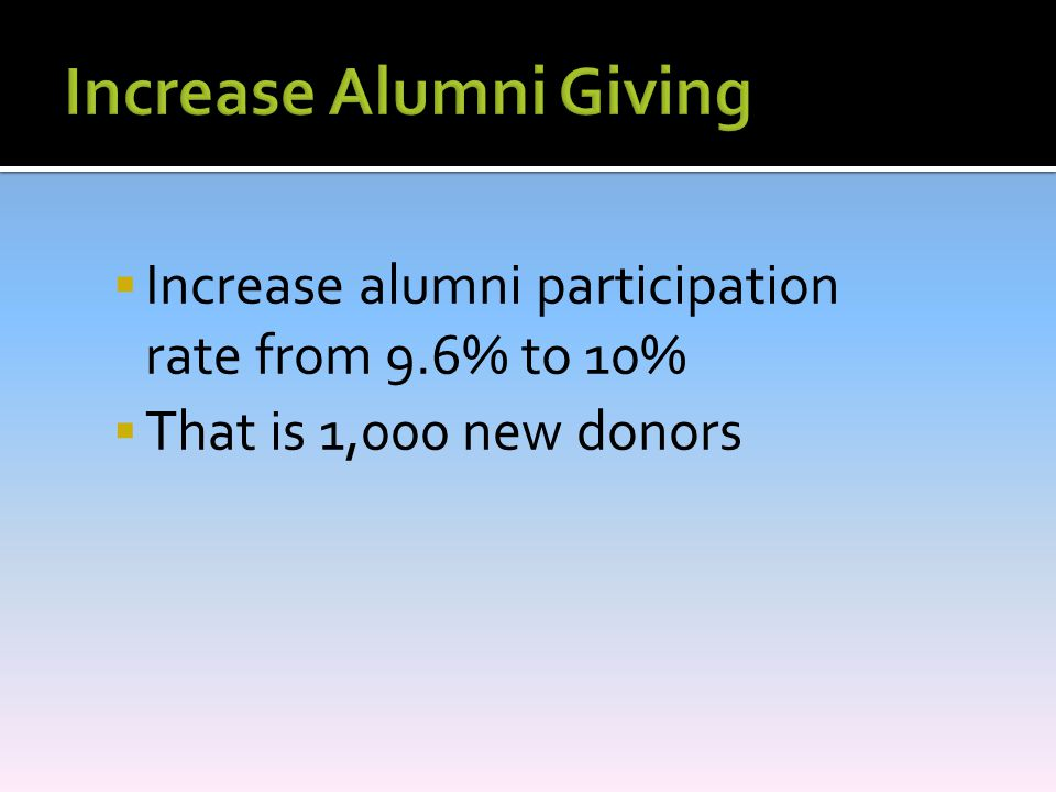  Increase alumni participation rate from 9.6% to 10%  That is 1,000 new donors