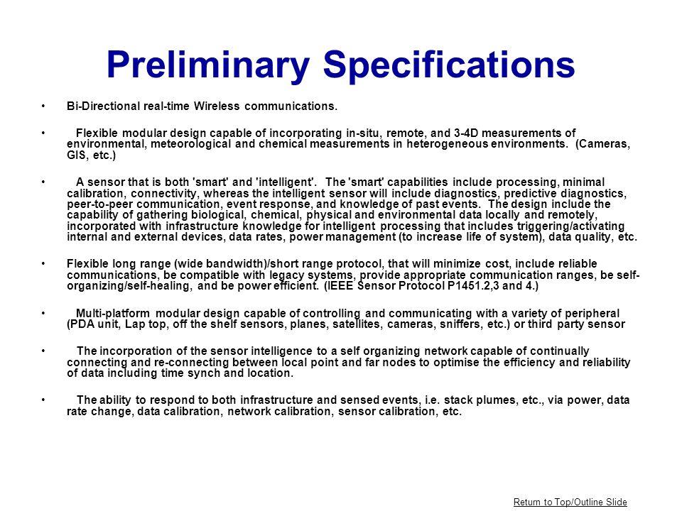 Mid-Level Sensor NODE Software MODULE DIAGRAM EVENT MANAGER COMMUNICATION MGR CONFIGURATION MGR EVENT MANAGER SENSOR INTERFACE MGR ASA NETWORK SOFWARE DATA PROCESSOR DATA PROCESSOR CONCTN PARAM CONVRSN PARAM TIME PARAM DATA PARAM LOGGING PARAM HARDWARE ETC.