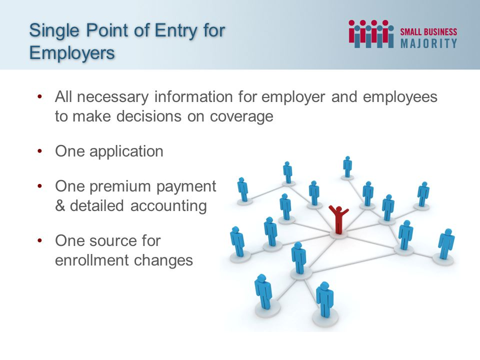 All necessary information for employer and employees to make decisions on coverage One application One premium payment & detailed accounting One source for enrollment changes Single Point of Entry for Employers