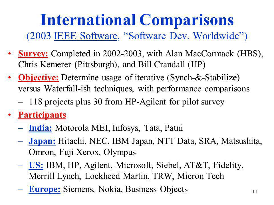 11 International Comparisons (2003 IEEE Software, Software Dev.