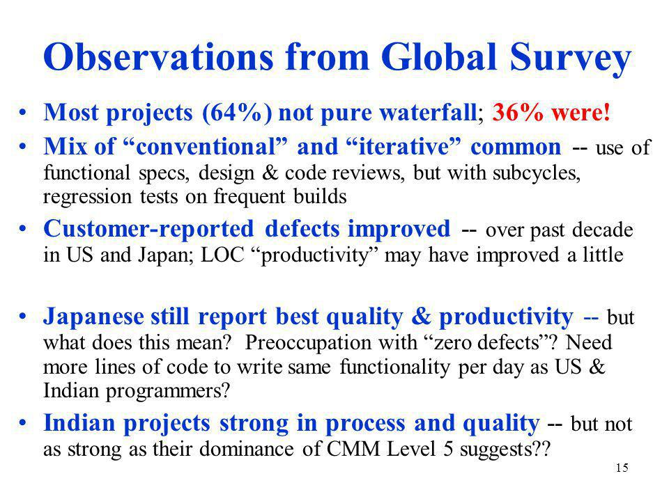 15 Observations from Global Survey Most projects (64%) not pure waterfall; 36% were.
