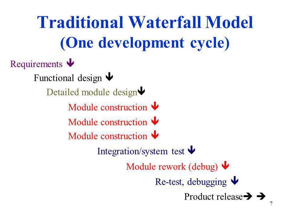 7 Traditional Waterfall Model (One development cycle) Requirements  Functional design  Detailed module design  Module construction  Integration/system test  Module rework (debug)  Re-test, debugging  Product release  