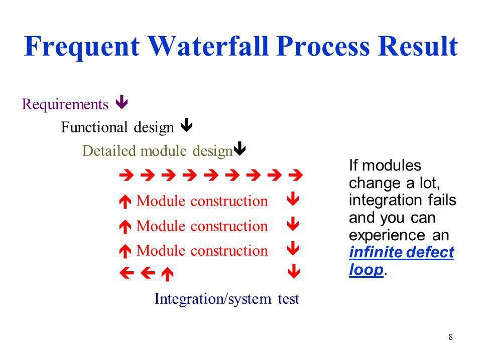 8 Frequent Waterfall Process Result Requirements  Functional design  Detailed module design            Module construction      Integration/system test If modules change a lot, integration fails and you can experience an infinite defect loop.