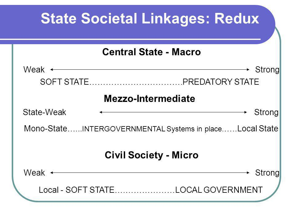 State Societal Linkages: Redux Central State - Macro Civil Society - Micro WeakStrong State-WeakStrong Mono-State…... INTERGOVERNMENTAL Systems in pla