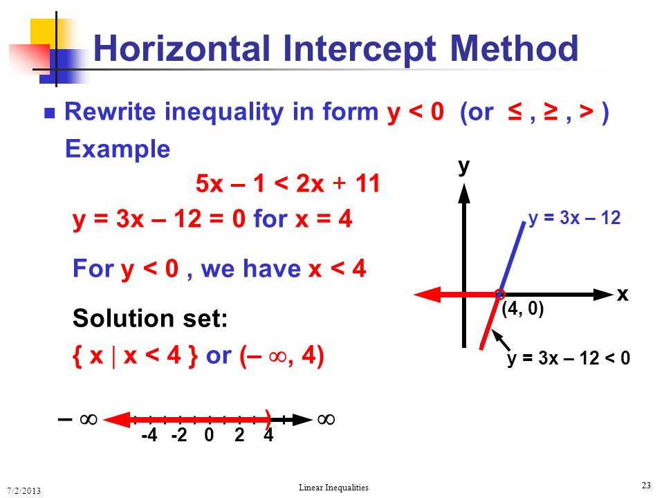 7/2/2013 Linear Inequalities 23 Rewrite inequality in form y ) Example y = 3x – 12 = 0 for x = 4 For y < 0, we have x < 4 Solution set: { x  x < 4 }