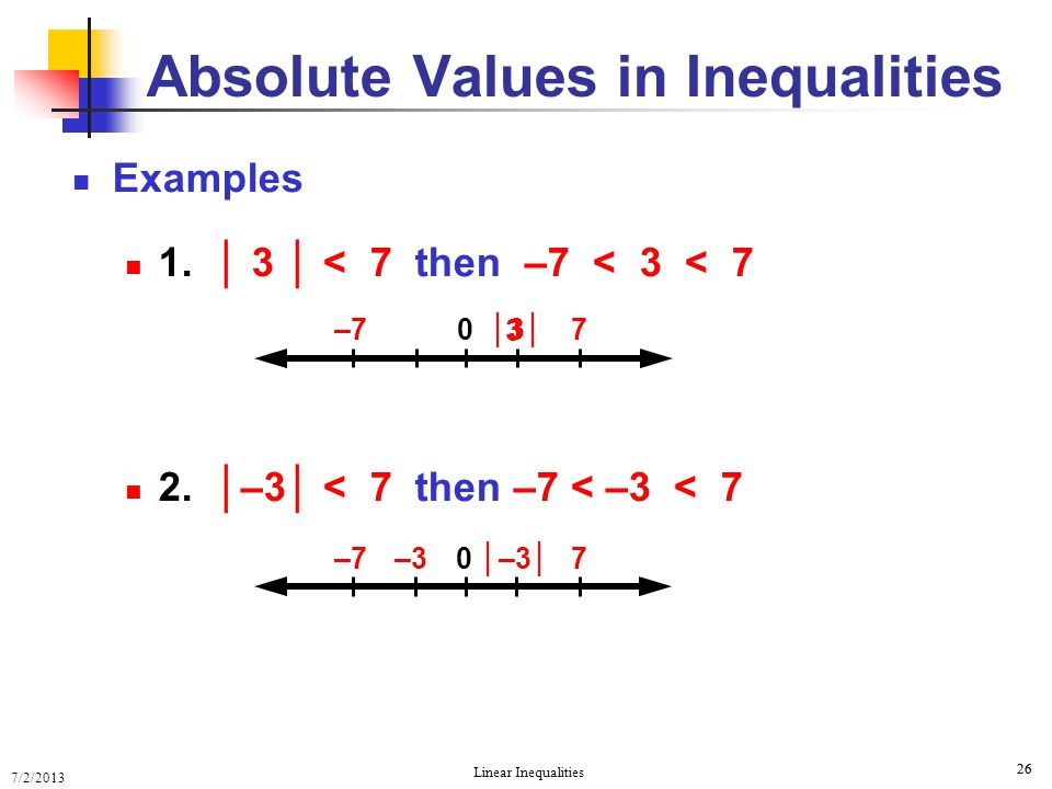 7/2/2013 Linear Inequalities 26 Examples 1. │ 3 │ < 7 then –7 < 3 < 7 2. │–3│ < 7 then –7 < –3 < 7 Absolute Values in Inequalities │3││3│0 3 7 –7 7 –3