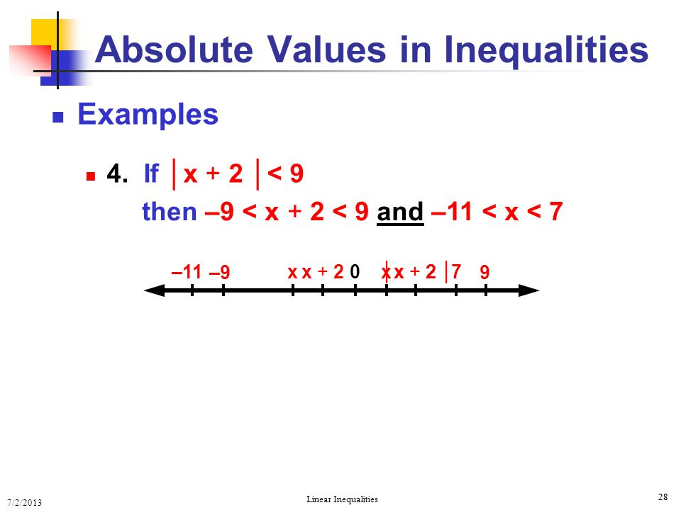 7/2/2013 Linear Inequalities 28 Examples 4. If │x + 2 │< 9 Absolute Values in Inequalities │x + 2 │ xx –9 x + 2 9 –1170x + 2 then –9 < x + 2 < 9 and –