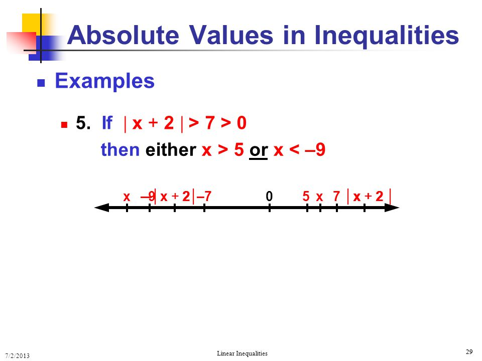 7/2/2013 Linear Inequalities 29 Examples 5. If  x + 2  > 7 > 0 Absolute Values in Inequalities then either x > 5 or x < –9 │x + 2 │ x + 2 xx –9 5–77