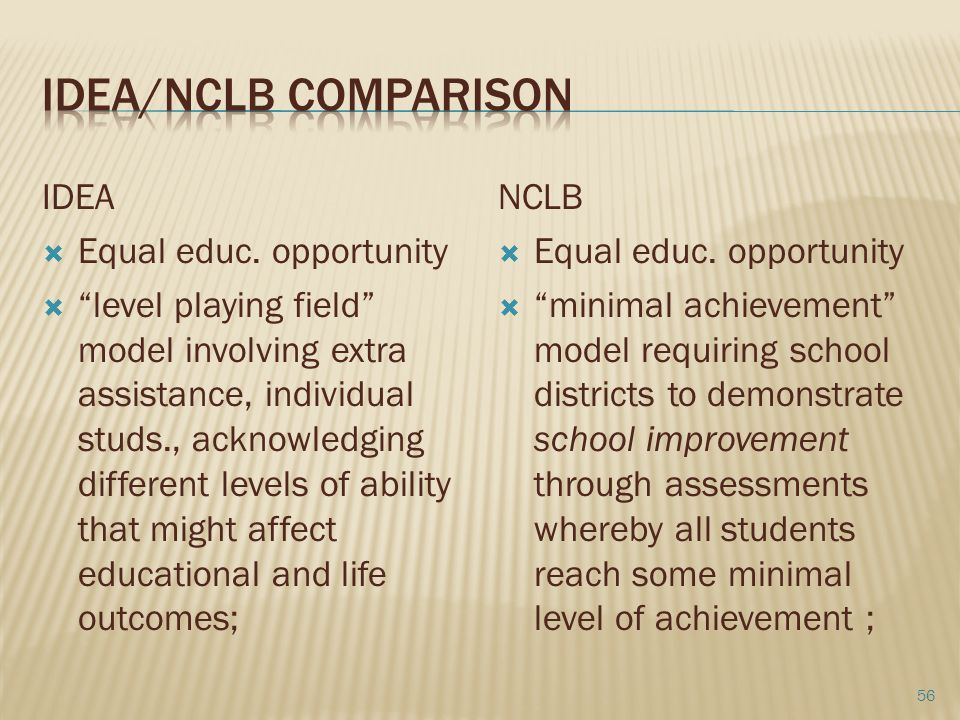 """IDEA  Equal educ. opportunity  """"level playing field"""" model involving extra assistance, individual studs., acknowledging different levels of ability"""