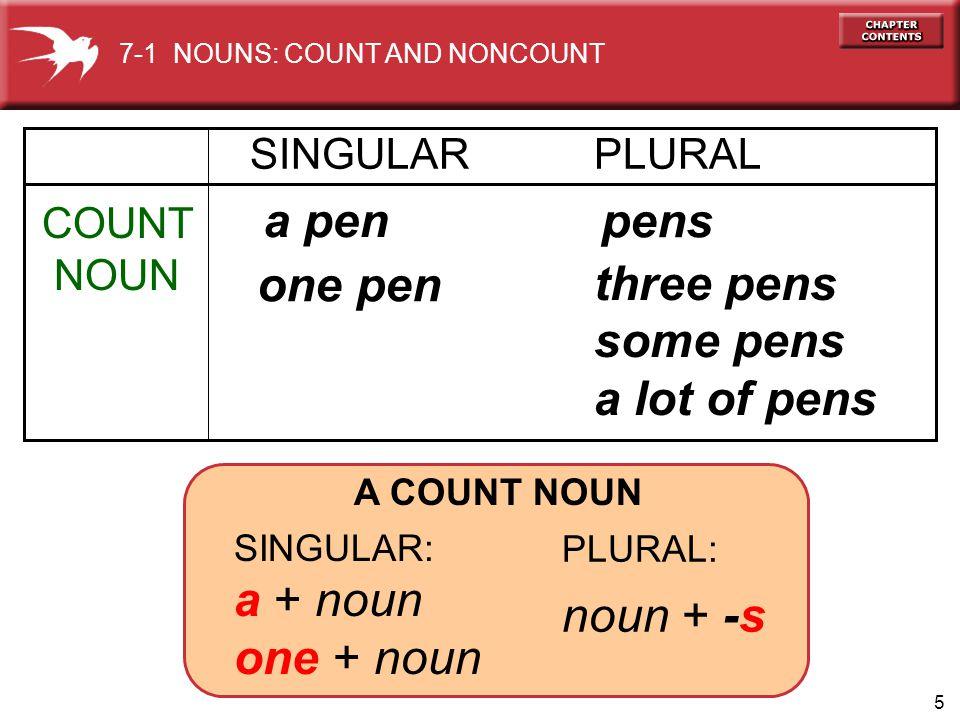 6 SINGULARPLURAL jewelry some jewelry a lot of jewelry NONCOUNT NOUN (no plural form) SINGULAR: No - a No - one 7-1 NOUNS: COUNT AND NONCOUNT PLURAL: No plural form.