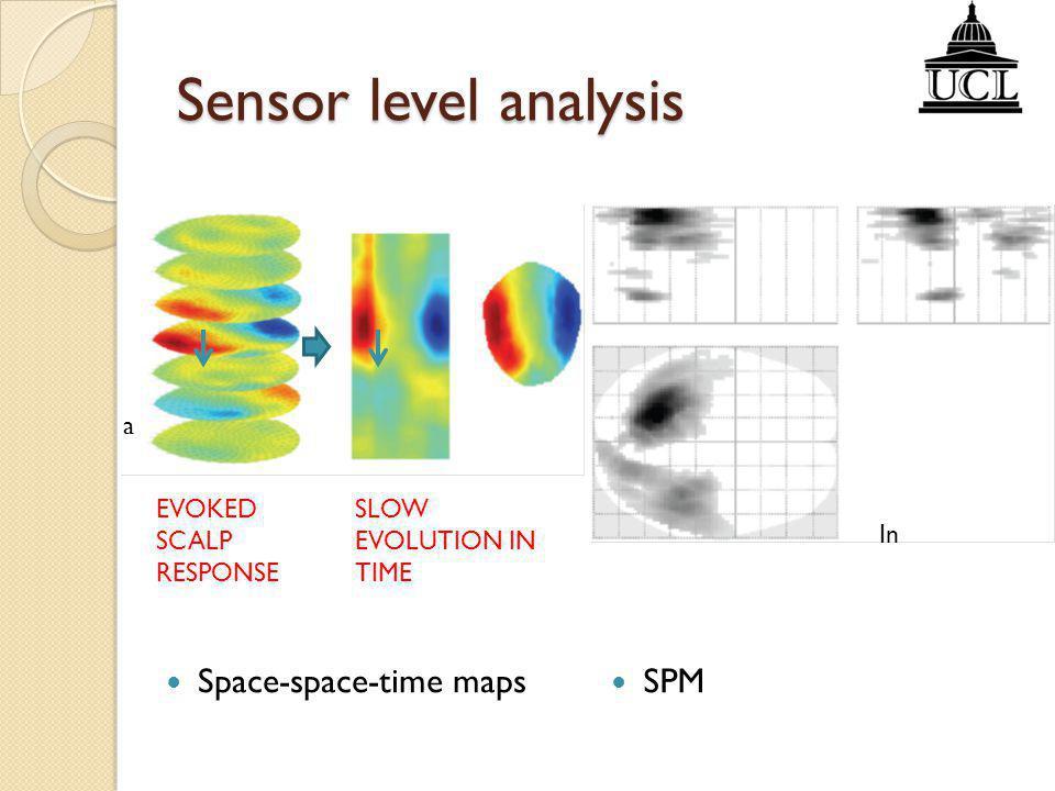 REFERENCES SPM Course – May 2012 – London SPM-M/EEG Course Lyon, April 2012 Tolga Esat Ozkurt-High Temporal Resolution brain Imaging with EEG/MEG Lecture 10: Statistics for M/EEG data James Kilner and Karl Friston.