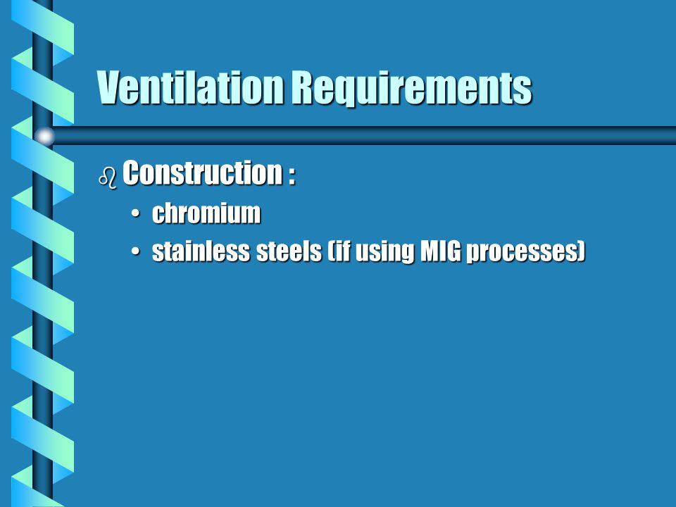 Ventilation Requirements b Fluorine compounds b Zinc b Lead b Cadmium b Mercury b Beryllium (local exhaust and supplied air respirators are required)
