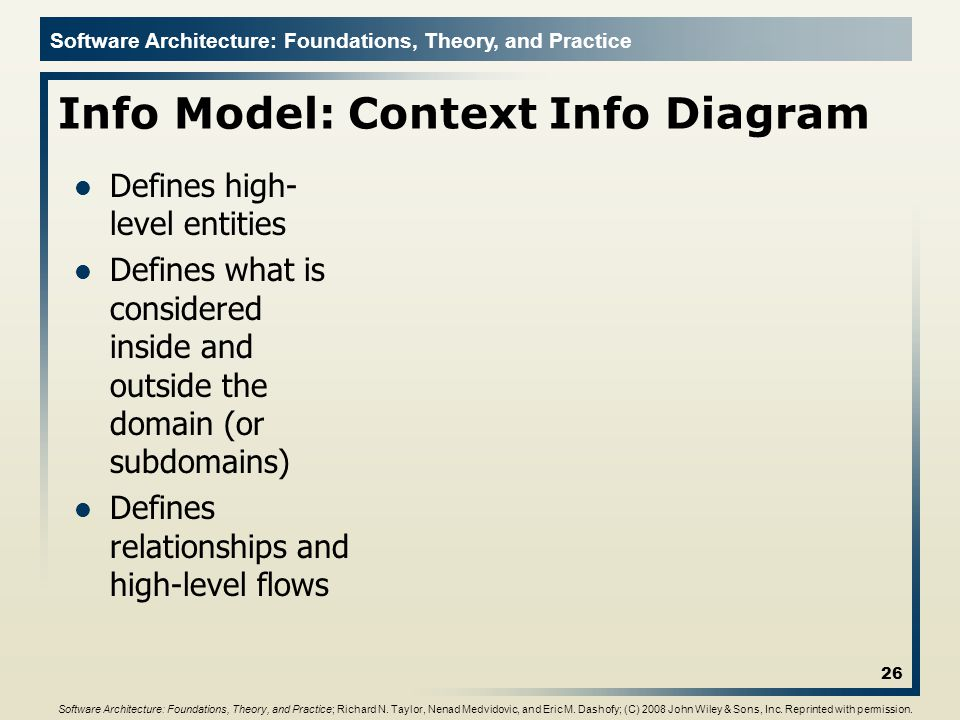 Software Architecture: Foundations, Theory, and Practice Info Model: Context Info Diagram Defines high- level entities Defines what is considered insi