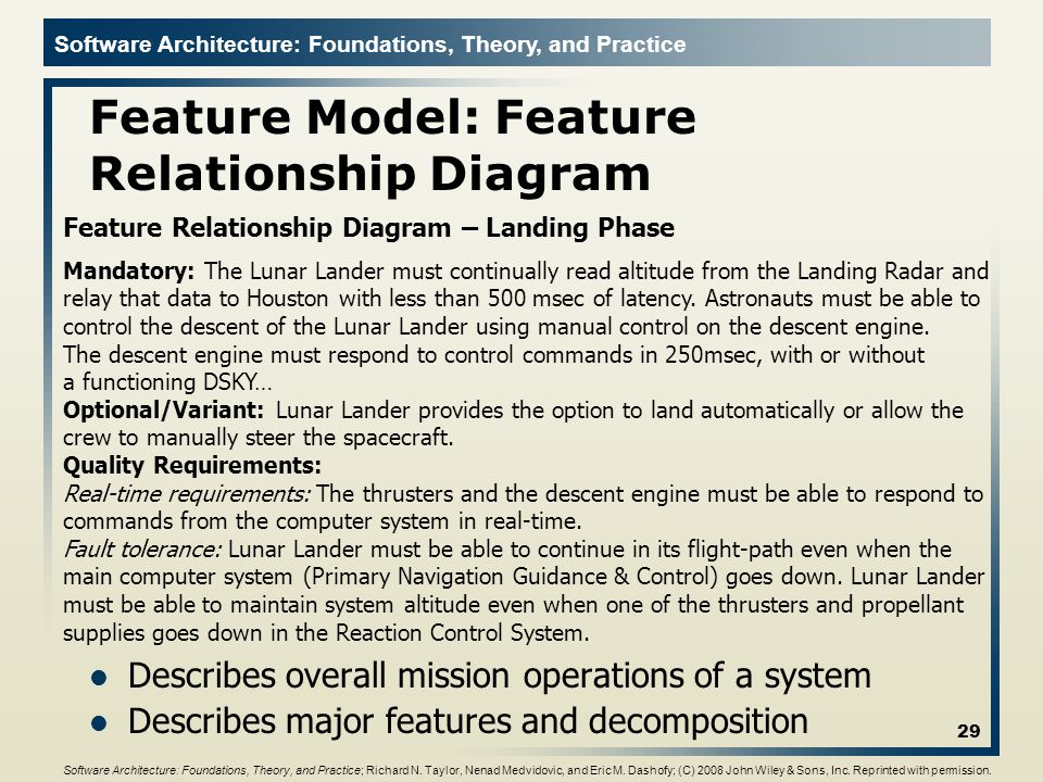Software Architecture: Foundations, Theory, and Practice Feature Model: Feature Relationship Diagram Describes overall mission operations of a system