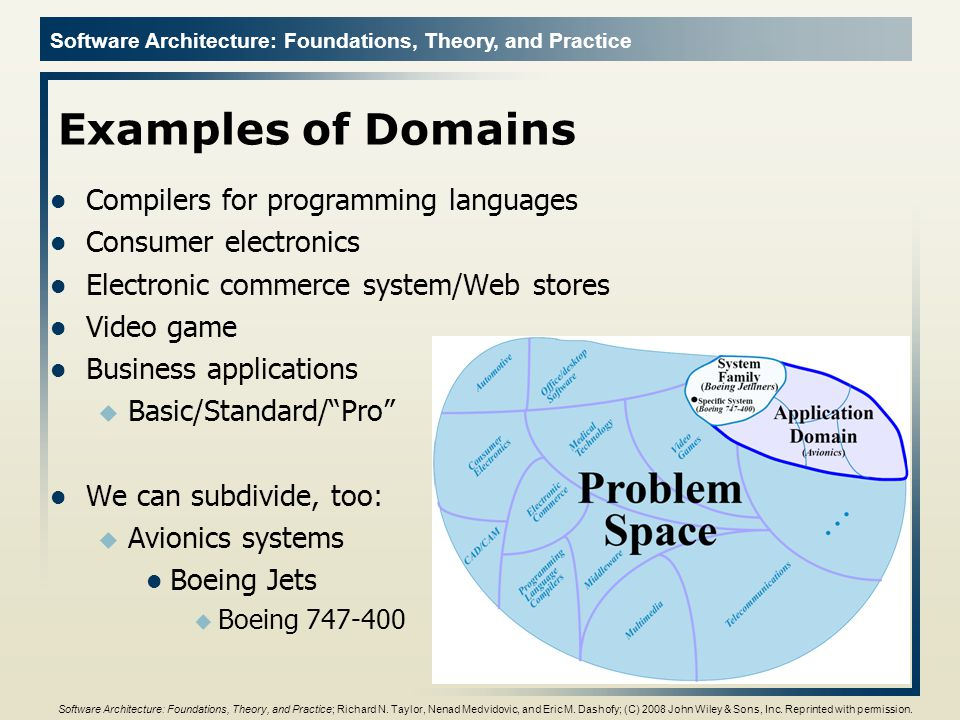 Software Architecture: Foundations, Theory, and Practice Domain-Specific Software Architecture Definition: Definition.