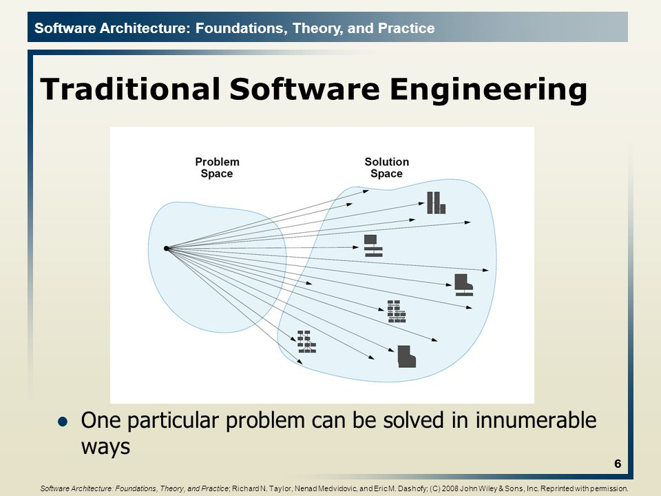 Software Architecture: Foundations, Theory, and Practice Three Key Factors Product-Line Architectures A specific, related set of solutions within a broader DSSE More focus on commonalities and variability between individual solutions 17 DomainBusiness Technology