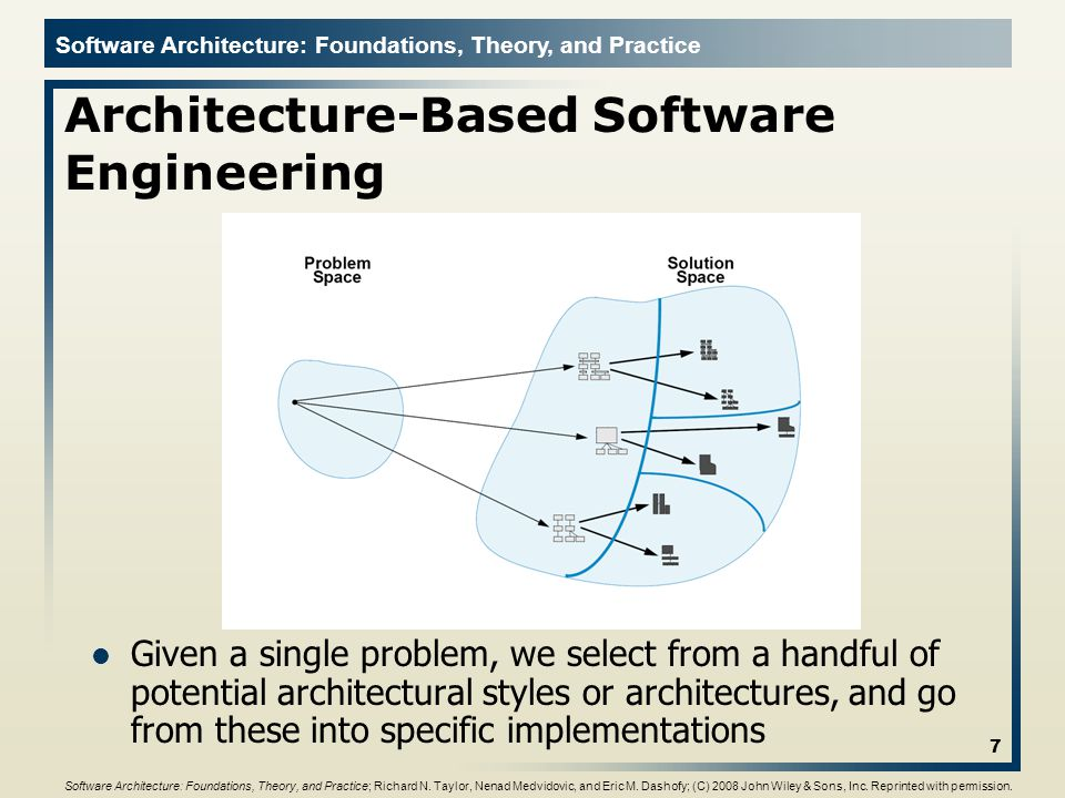 Software Architecture: Foundations, Theory, and Practice Becoming More Concrete Applying DSSE means developing a set of artifacts more specific than an ordinary software architecture u Focus on aspects of the domain u Focus on domain-specific solutions, techniques, and patterns These are u A domain model and u A domain-specific software architecture (DSSA) 18