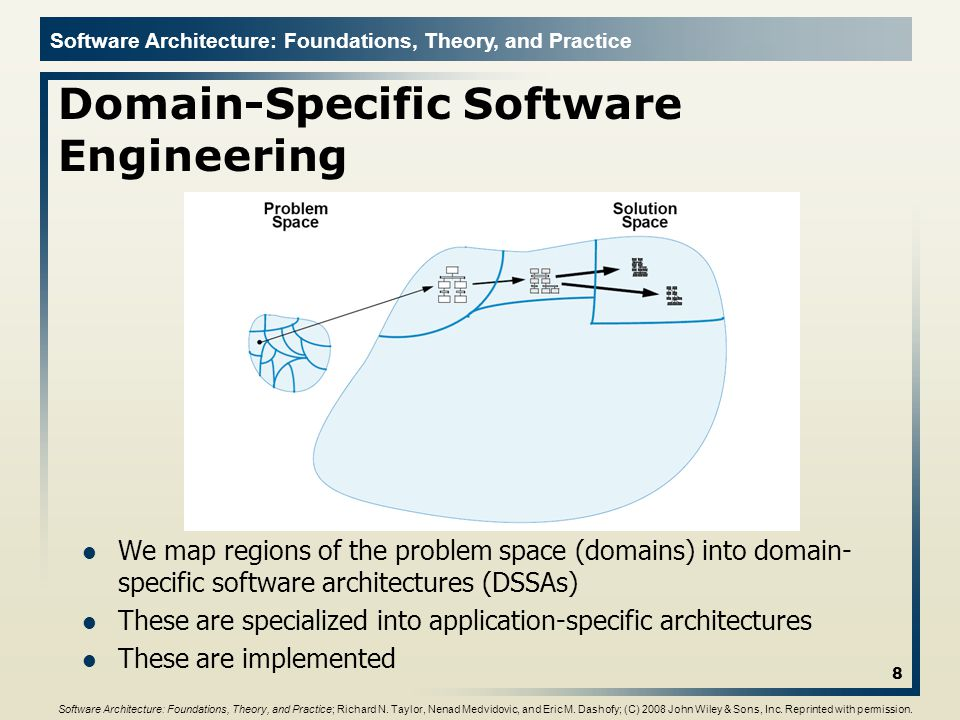 Software Architecture: Foundations, Theory, and Practice Three Key Factors of DSSE Domain u Must have a domain to constrain the problem space and focus development Technology u Must have a variety of technological solutions—tools, patterns, architectures & styles, legacy systems—to bring to bear on a domain Business u Business goals motivate the use of DSSE Minimizing costs: reuse assets when possible Maximize market: develop many related applications for different kinds of end users 9
