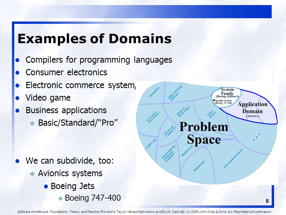 5 Examples of Domains Compilers for programming languages Consumer electronics Electronic commerce system/Web stores Video game Business applications u Basic/Standard/ Pro We can subdivide, too: u Avionics systems Boeing Jets  Boeing Software Architecture: Foundations, Theory, and Practice; Richard N.