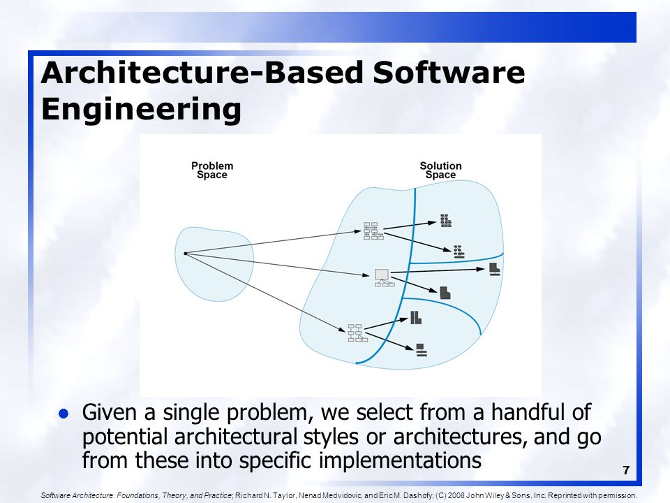 7 Architecture-Based Software Engineering Given a single problem, we select from a handful of potential architectural styles or architectures, and go from these into specific implementations Software Architecture: Foundations, Theory, and Practice; Richard N.